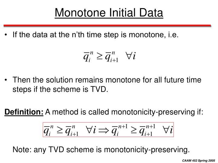 Monotone Initial Data
