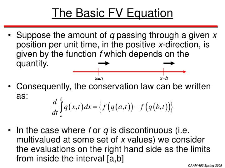 The Basic FV Equation