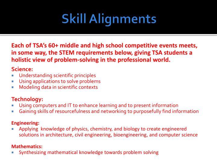 Skill Alignments