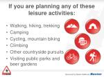 if you are planning any of these leisure activities