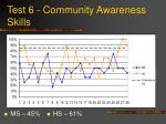 test 6 community awareness skills