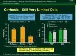 cirrhosis still very limited data