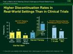 higher discontinuation rates in real world settings than in clinical trials