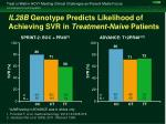 il28b genotype predicts likelihood of achieving svr in treatment naive patients