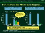 past treatment may affect future response
