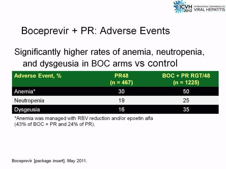 Boceprevir + PR: Adverse Events