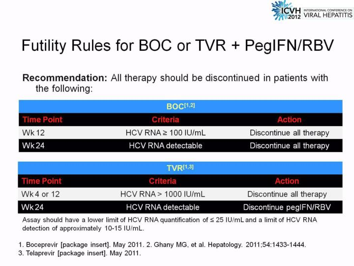 Futility Rules for BOC or TVR + PegIFN/RBV