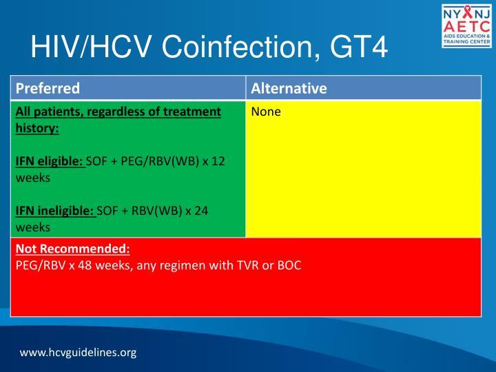 HIV/HCV