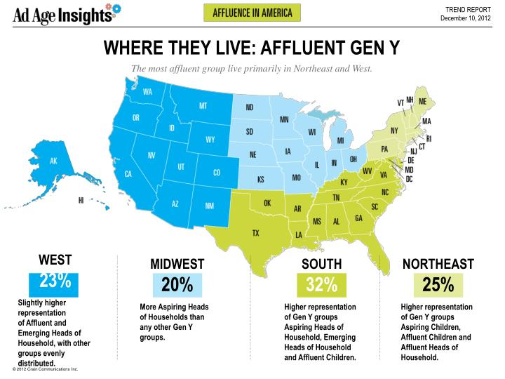 WHERE THEY LIVE: AFFLUENT GEN Y