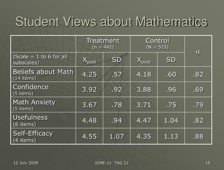 Student Views about Mathematics