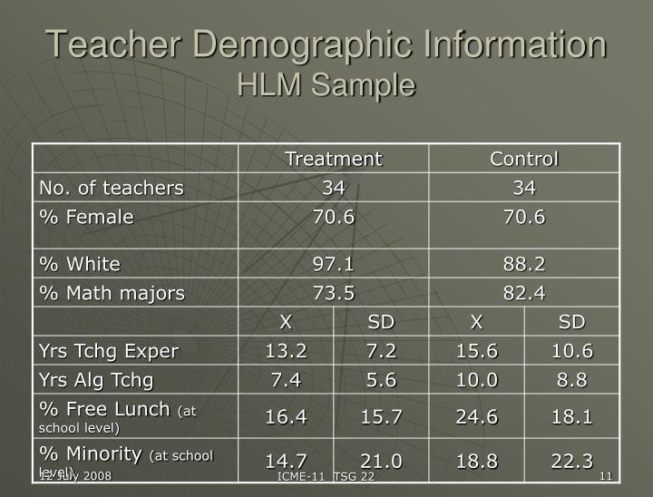 Teacher Demographic Information