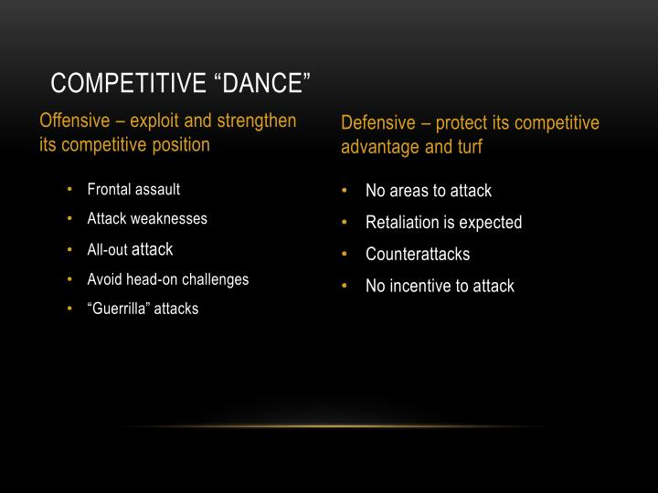 """Competitive """"Dance"""""""