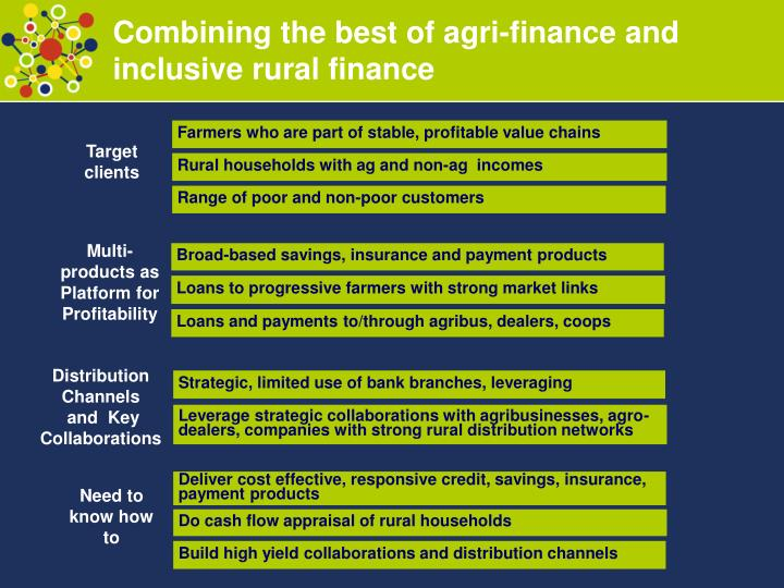 Combining the best of agri-finance and inclusive rural finance