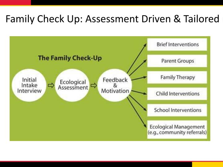Family Check Up: Assessment Driven & Tailored