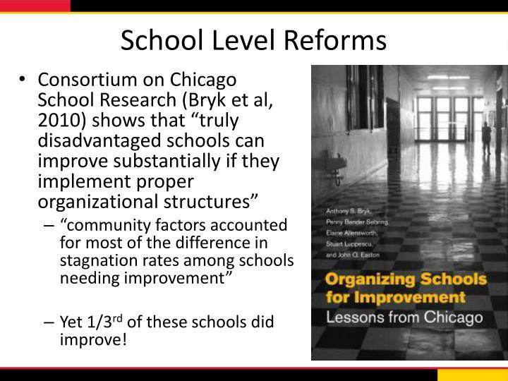 School Level Reforms