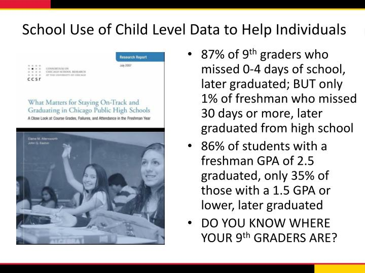 School Use of Child Level Data to Help Individuals