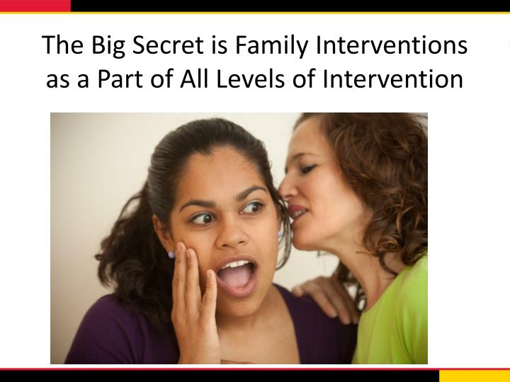 The Big Secret is Family Interventions as a Part of All Levels of Intervention