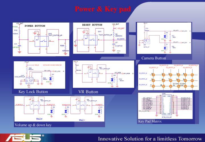 Power & Key pad