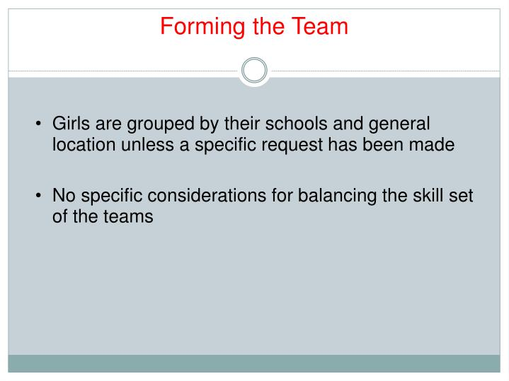 Forming the Team