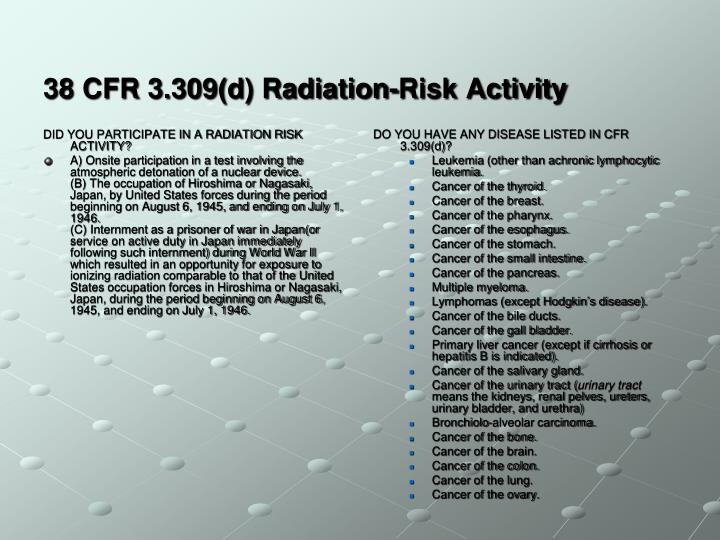 DID YOU PARTICIPATE IN A RADIATION RISK ACTIVITY?