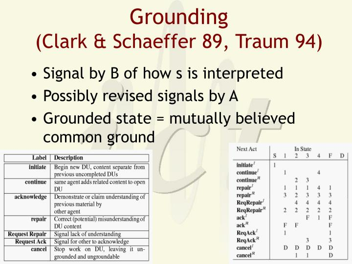 Grounding