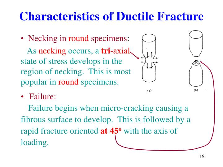 Characteristics of Ductile Fracture
