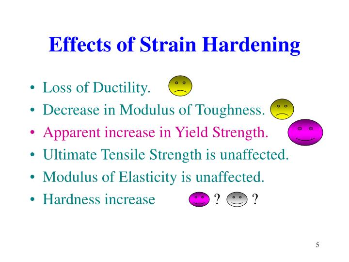 Effects of Strain Hardening