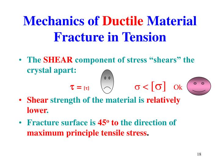 Mechanics of