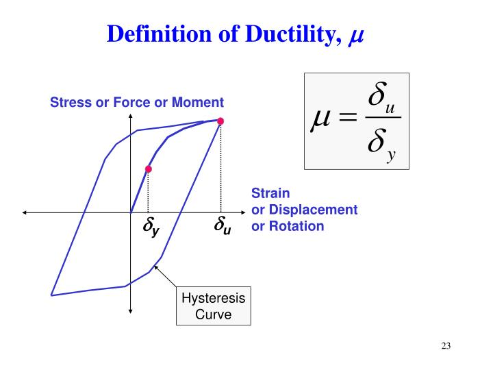 Definition of Ductility,