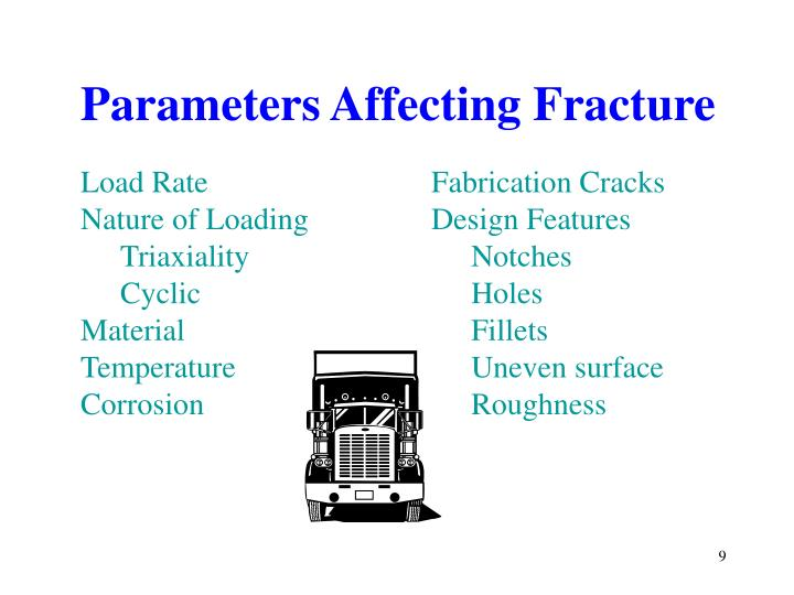 Parameters Affecting Fracture