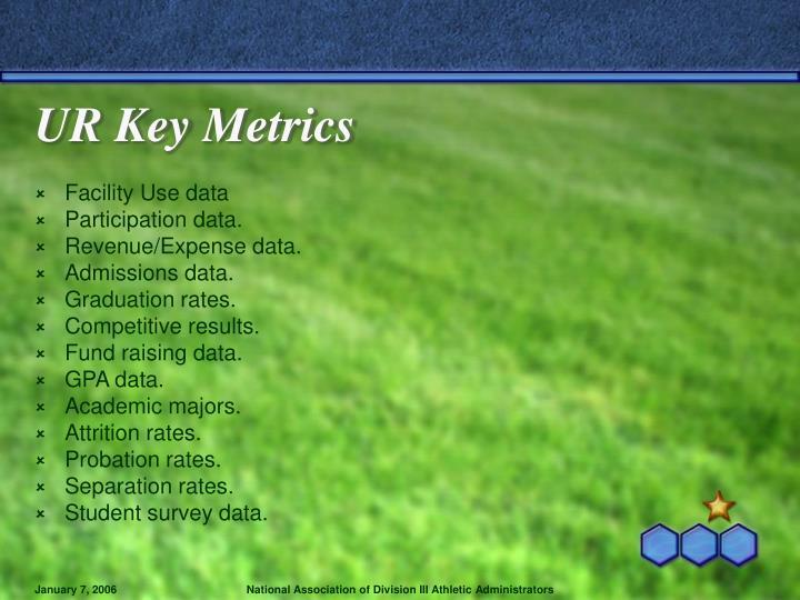 UR Key Metrics