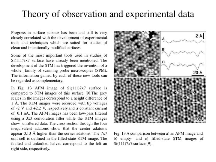 Theory of observation and experimental data