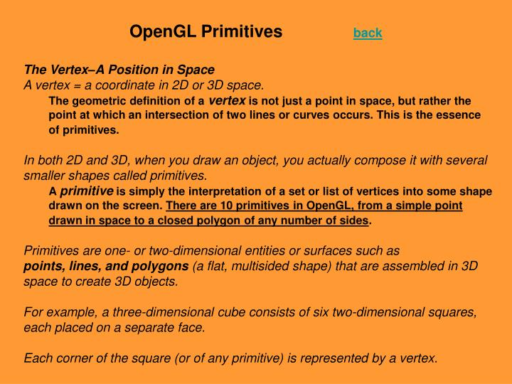 The Vertex–A Position in Space