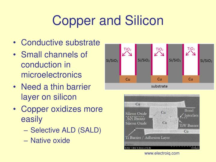 Copper and silicon