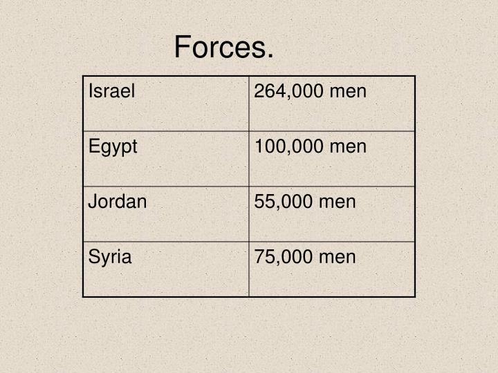 Forces.
