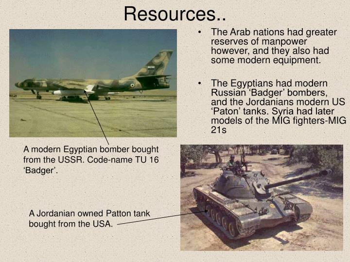 Resources..