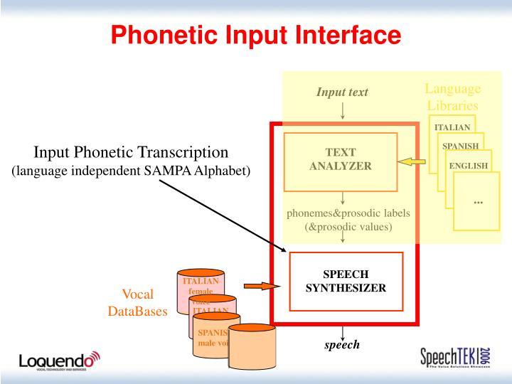 Phonetic Input Interface