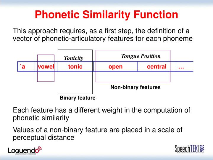 Phonetic Similarity Function