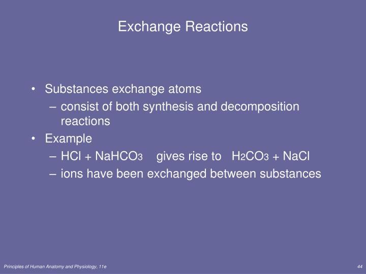 Exchange Reactions