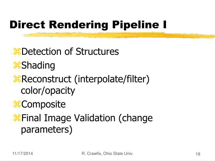 Direct Rendering Pipeline I