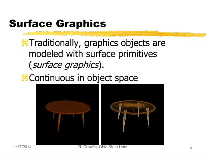 Surface Graphics