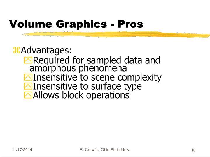 Volume Graphics - Pros