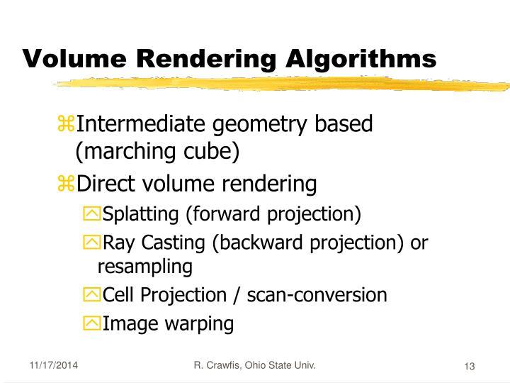 Volume Rendering Algorithms