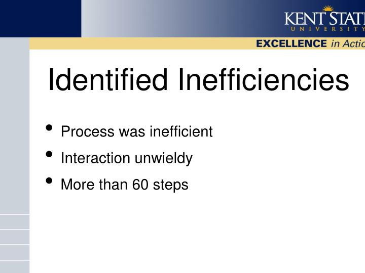 Identified Inefficiencies