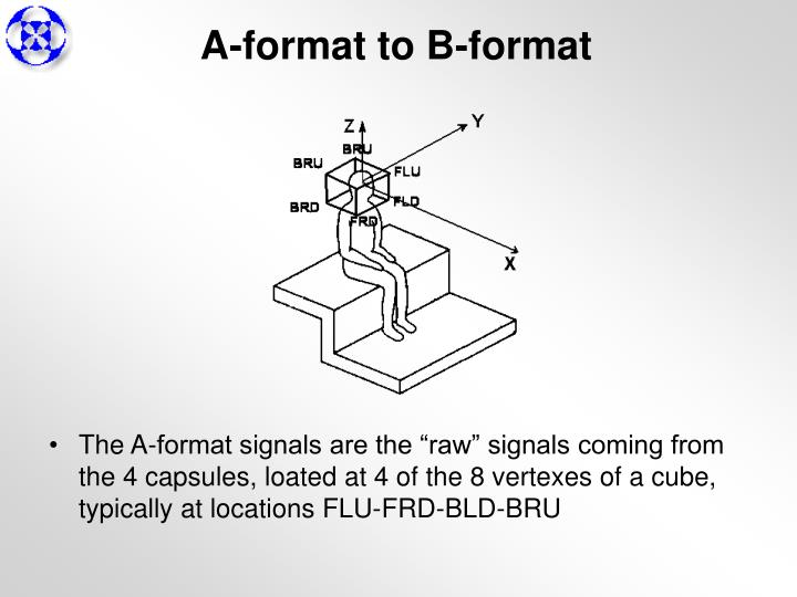 A-format to B-format