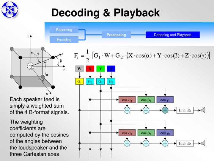 Decoding & Playback