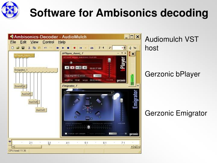 Software for Ambisonics decoding