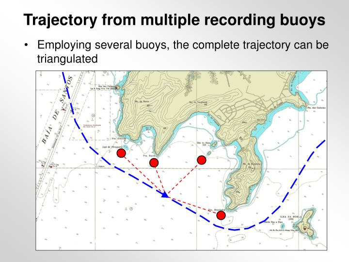 Trajectory from multiple recording buoys