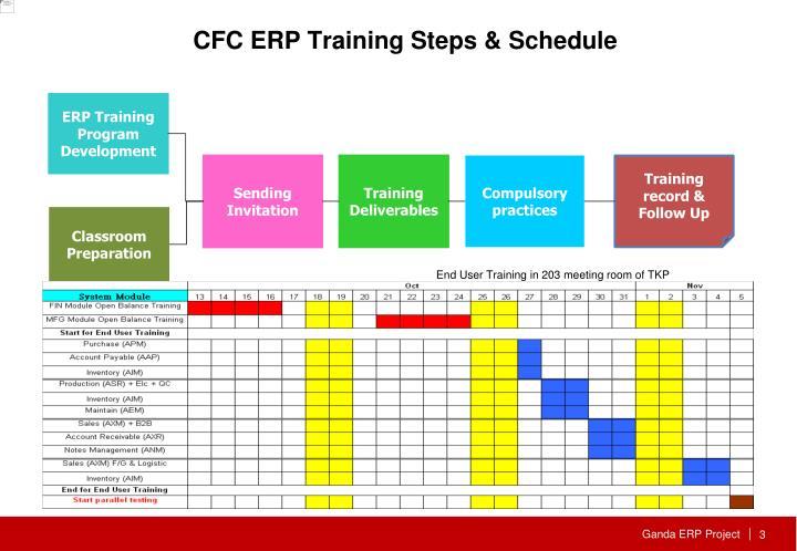 CFC ERP Training Steps & Schedule