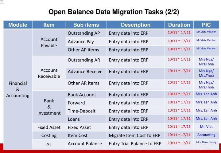 Open Balance Data Migration Tasks (2/2)